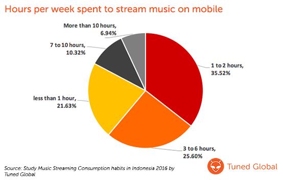 300-blog-stream-hours-per-week-logo.png